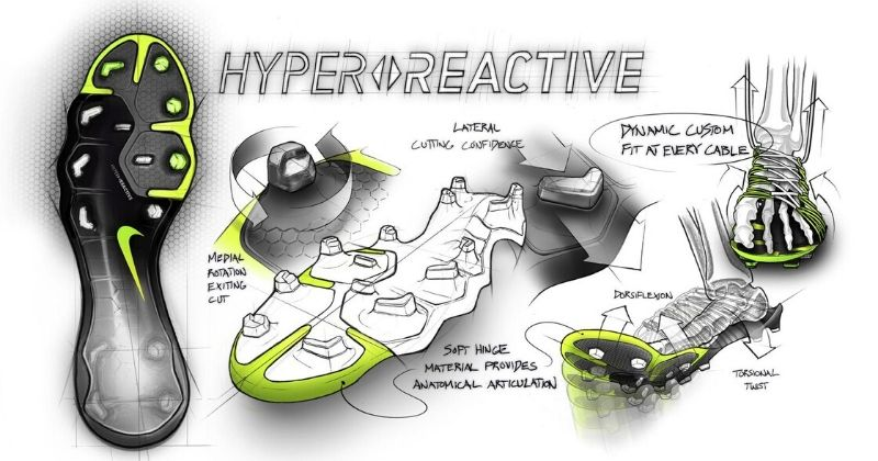 image which breaks down the hyperreactive sole plate of the nike hypervenom