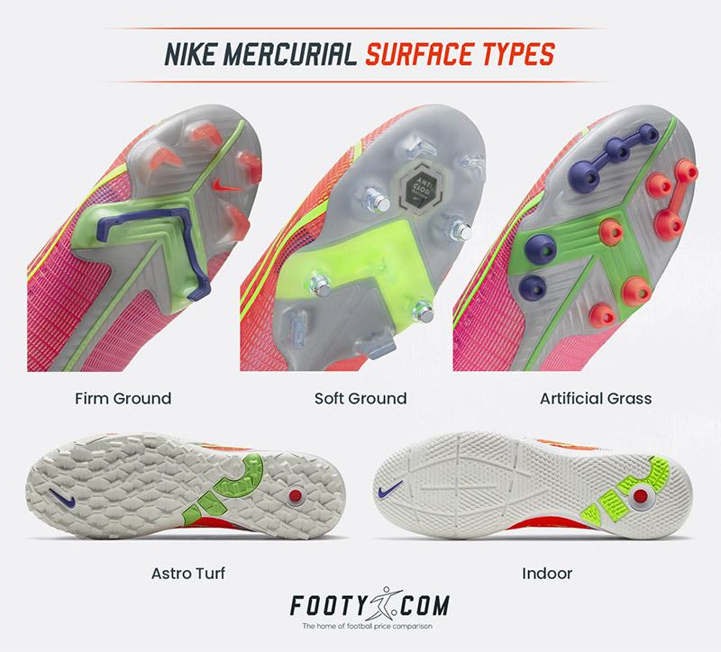 graphic showing all the nike mercurial surface types
